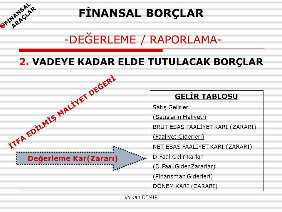 FİNANSAL BORÇLAR -DEĞERLEME / RAPORLAMA-
