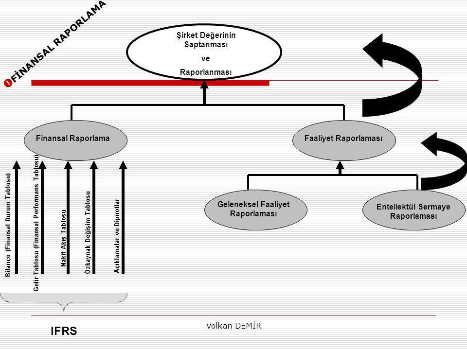 FİNANSAL RAPORLAMA IFRS Şirket Değerinin Saptanması ve Raporlanması