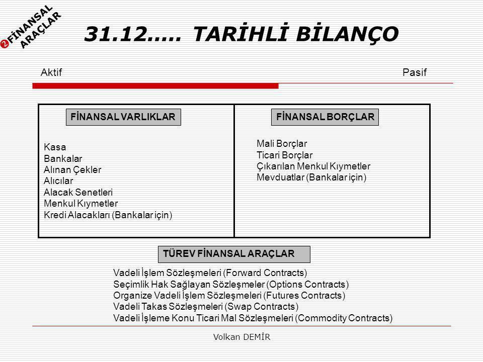 31.12..... TARİHLİ BİLANÇO FİNANSAL Aktif Pasif ARAÇLAR
