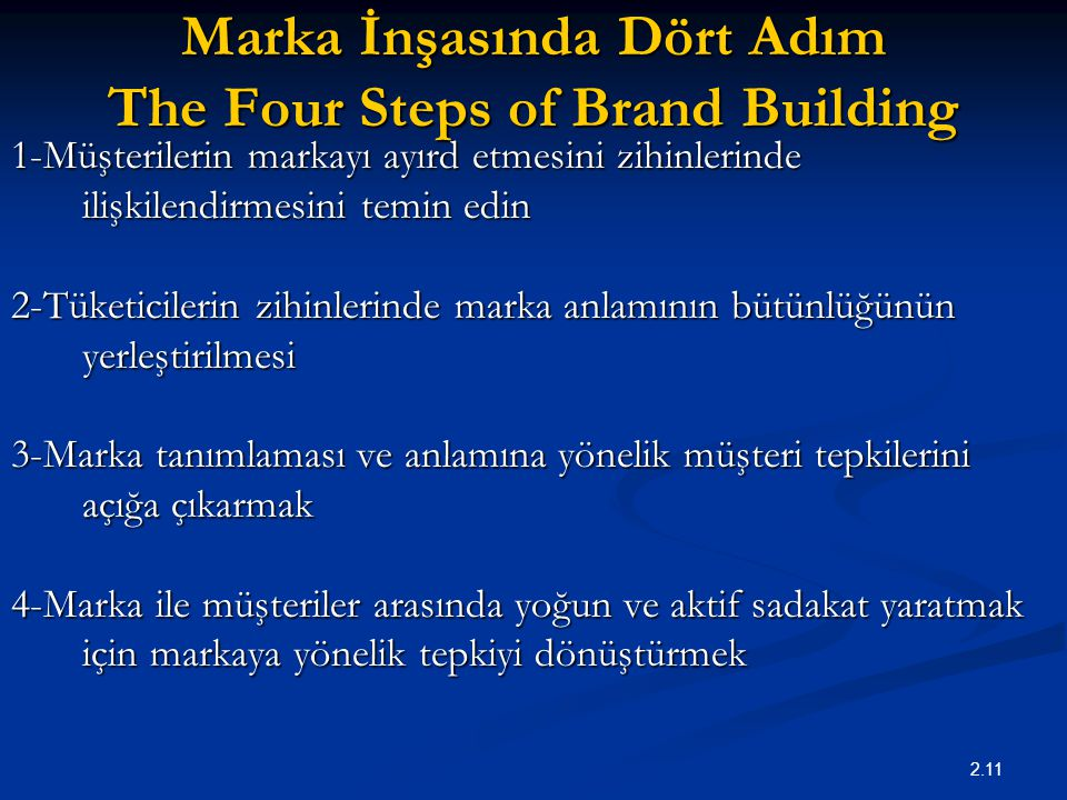 Marka İnşasında Dört Adım The Four Steps of Brand Building