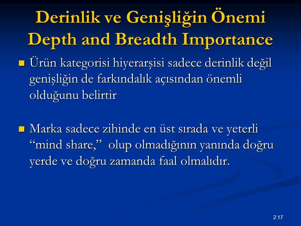 Derinlik ve Genişliğin Önemi Depth and Breadth Importance