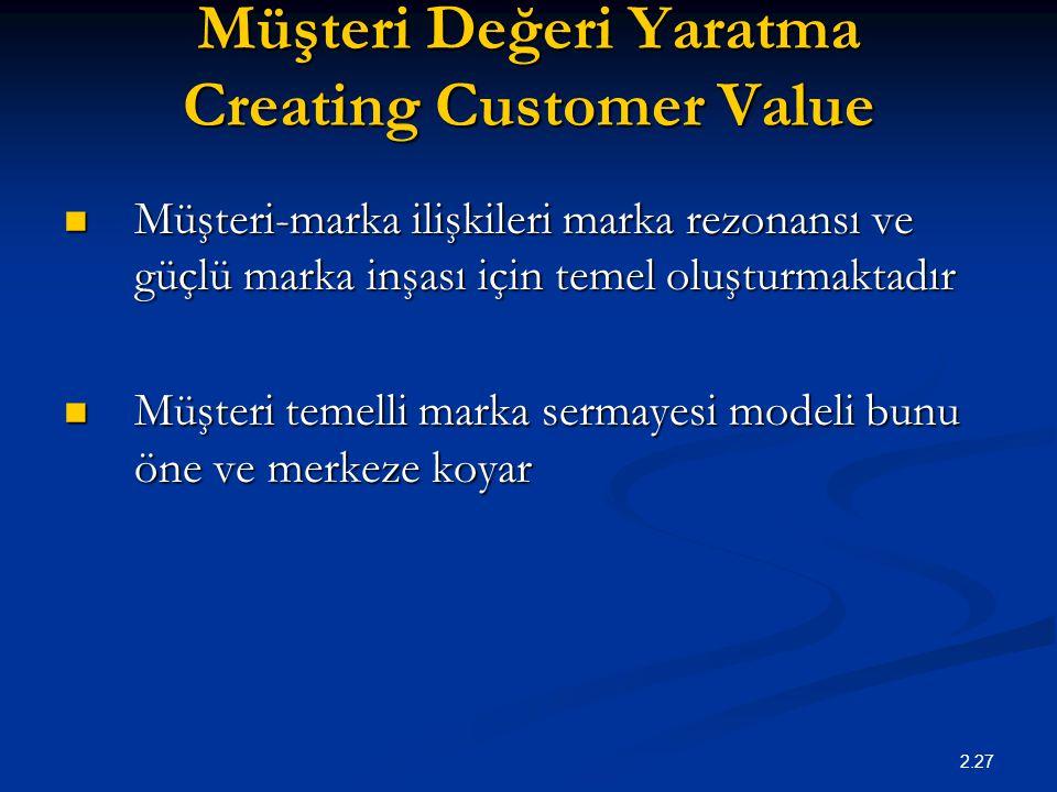 Müşteri Değeri Yaratma Creating Customer Value