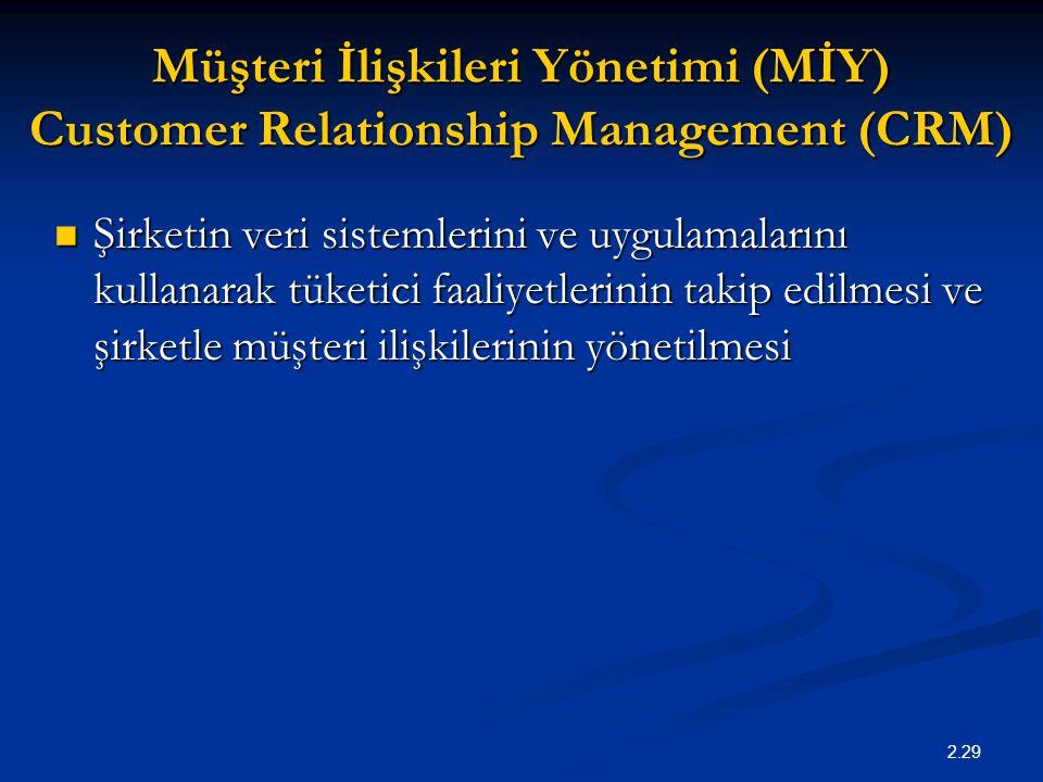 Müşteri İlişkileri Yönetimi (MİY) Customer Relationship Management (CRM)