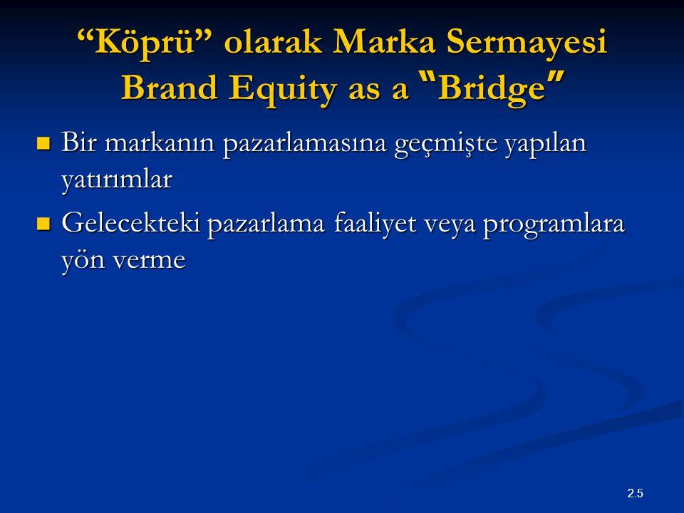 Köprü olarak Marka Sermayesi Brand Equity as a Bridge