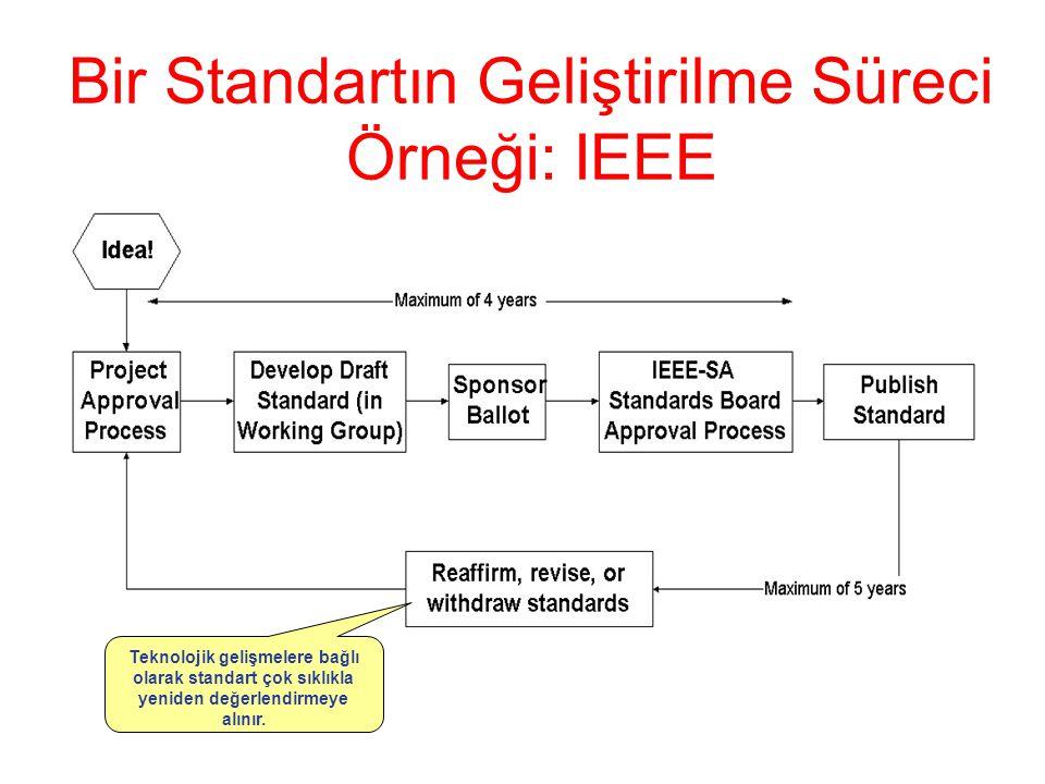 Bir Standartın Geliştirilme Süreci Örneği: IEEE