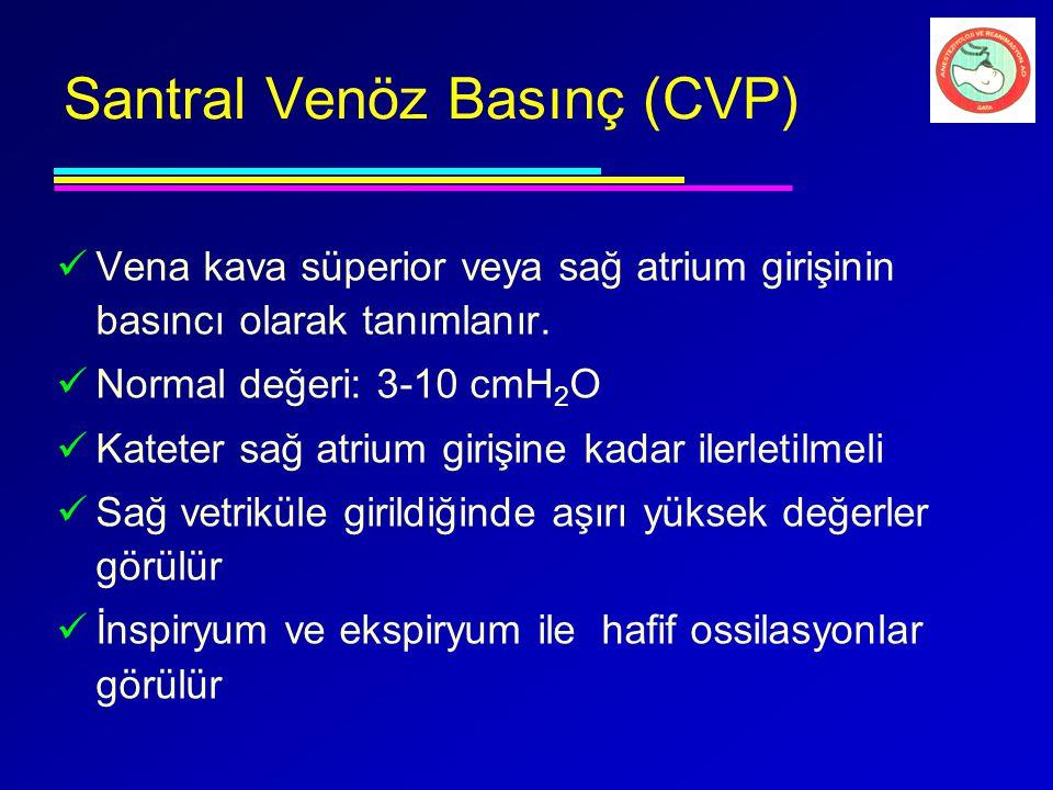 Santral Venöz Basınç (CVP)