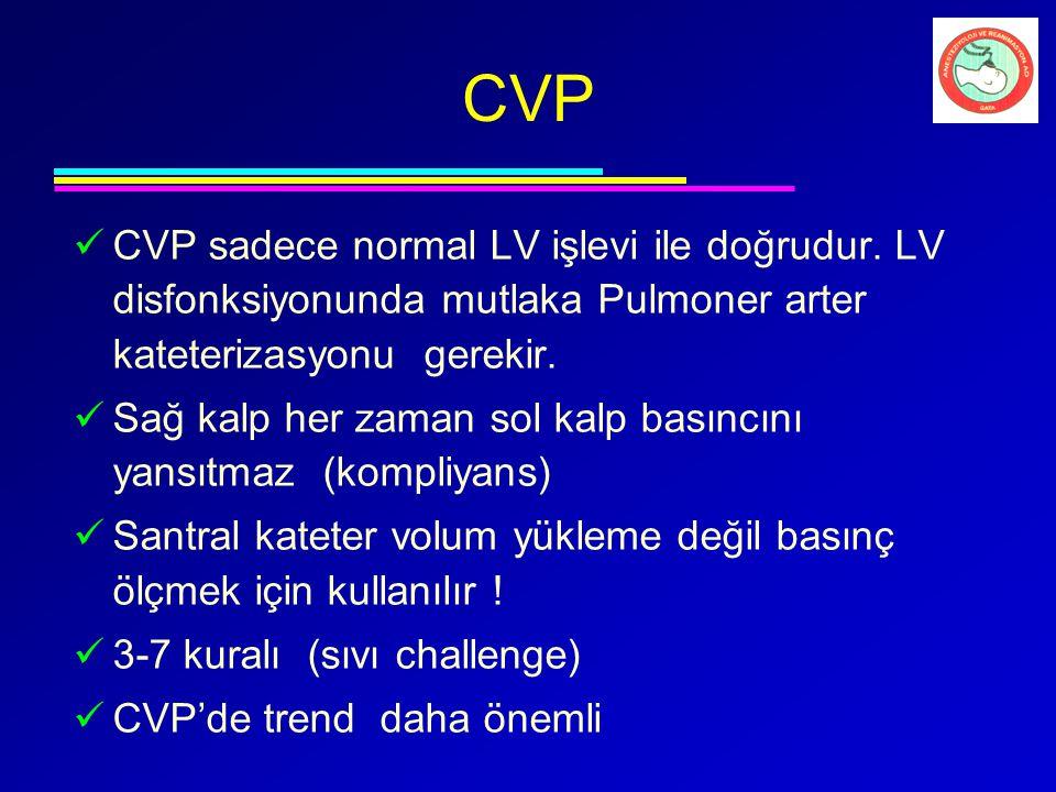 CVP CVP sadece normal LV işlevi ile doğrudur. LV disfonksiyonunda mutlaka Pulmoner arter kateterizasyonu gerekir.