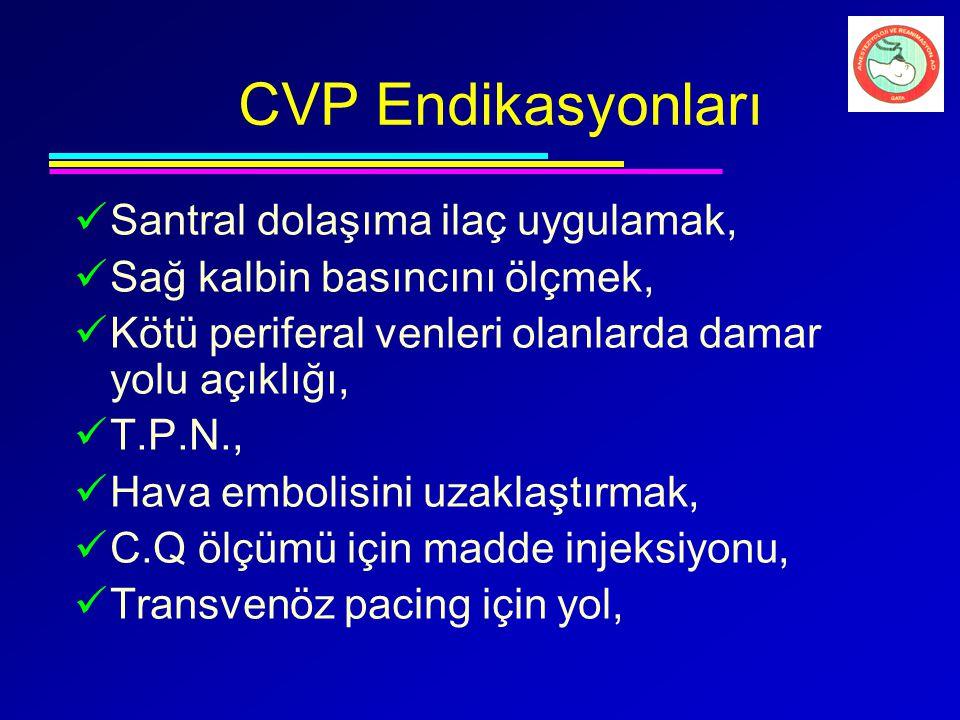 CVP Endikasyonları Santral dolaşıma ilaç uygulamak,