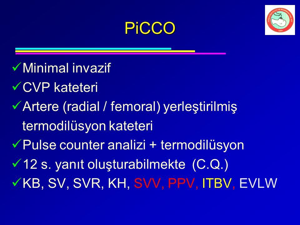 PiCCO Minimal invazif CVP kateteri