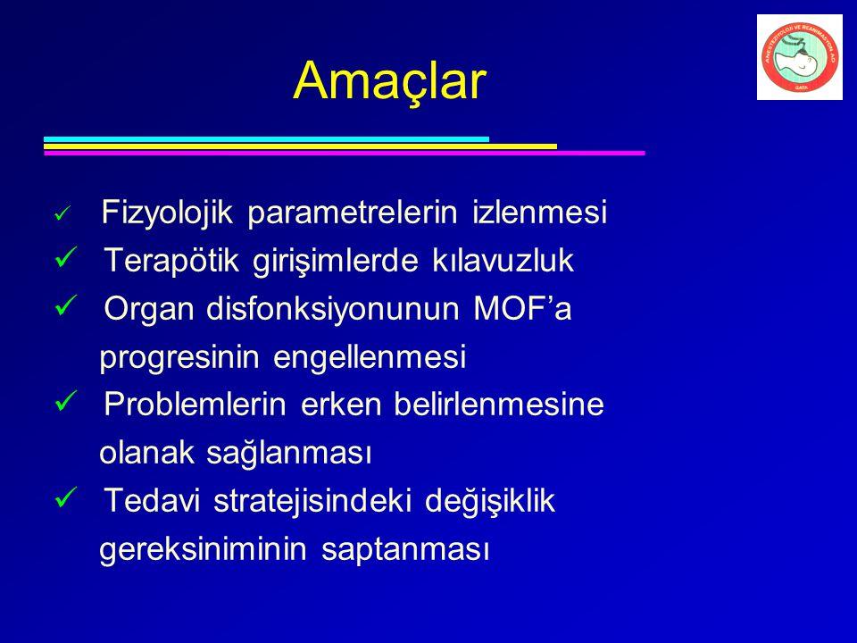 Amaçlar Terapötik girişimlerde kılavuzluk Organ disfonksiyonunun MOF'a