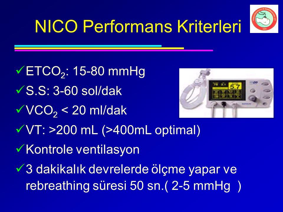 NICO Performans Kriterleri