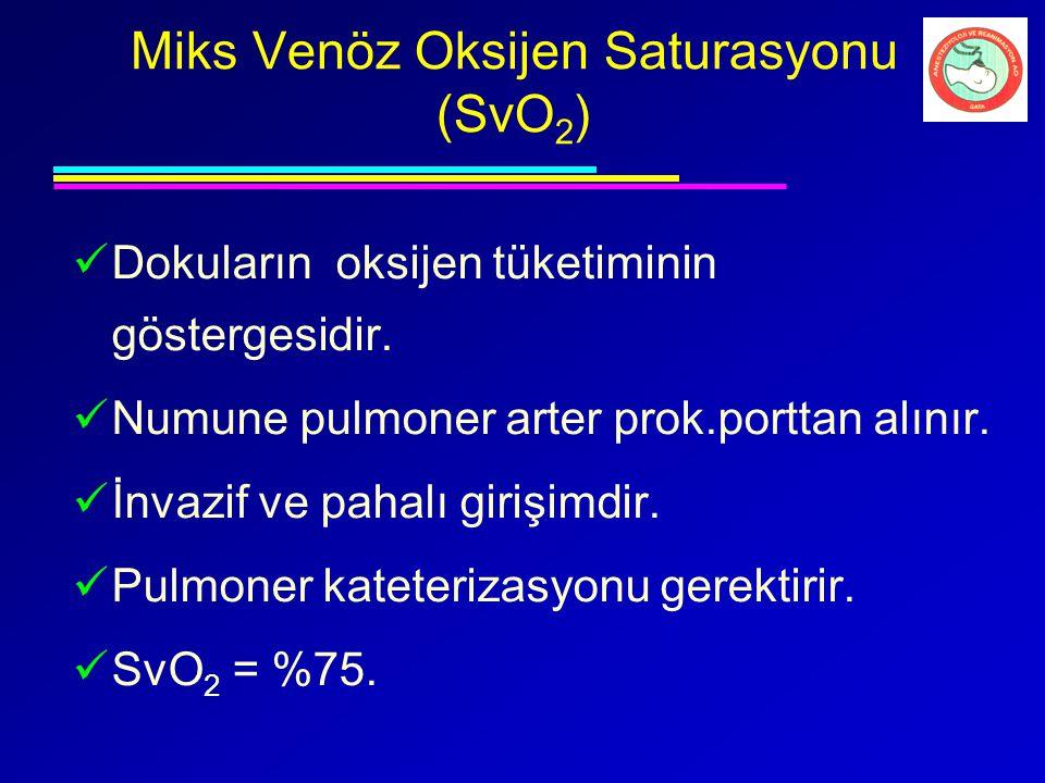 Miks Venöz Oksijen Saturasyonu (SvO2)