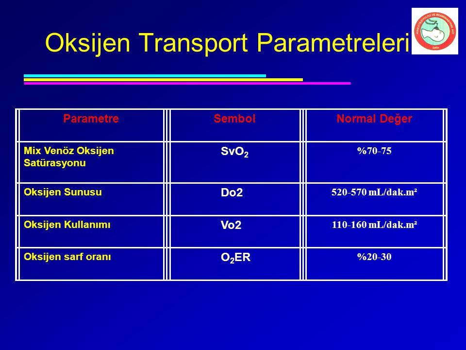 Oksijen Transport Parametreleri