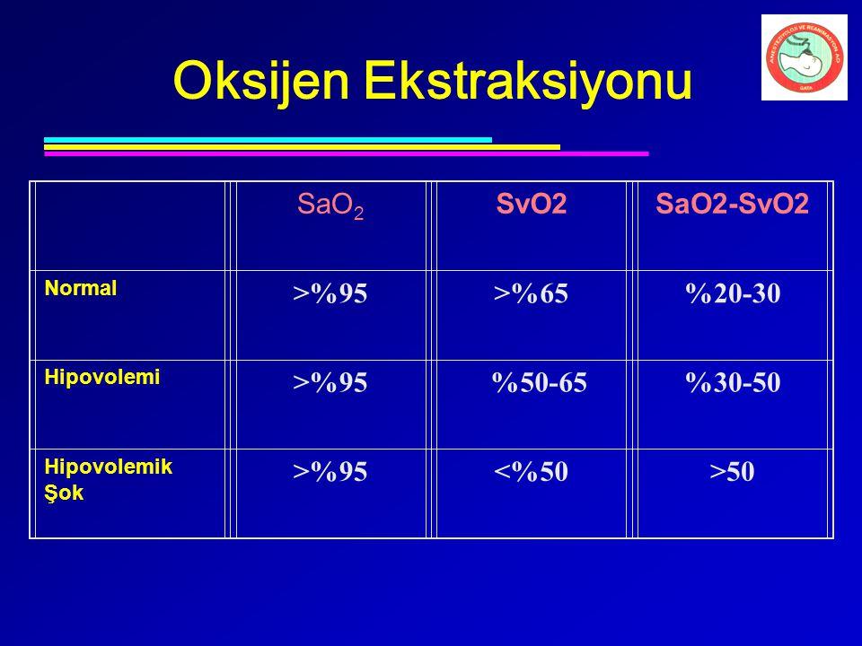 Oksijen Ekstraksiyonu