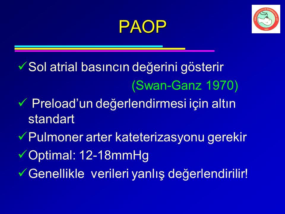 PAOP Sol atrial basıncın değerini gösterir (Swan-Ganz 1970)