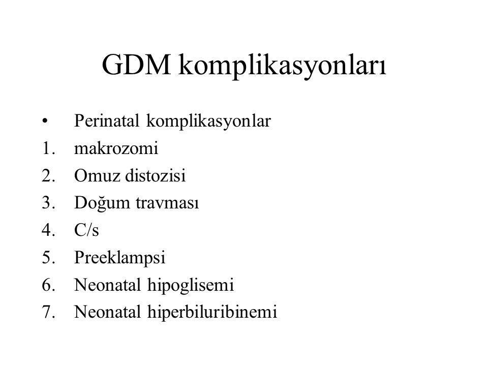 GDM komplikasyonları Perinatal komplikasyonlar makrozomi