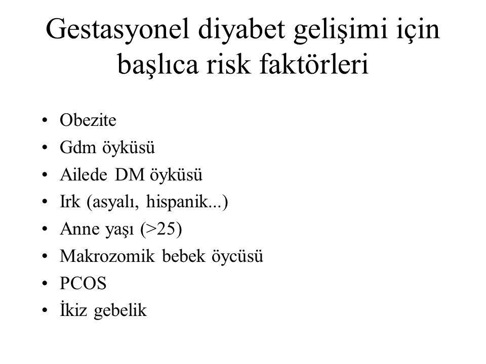 Gestasyonel diyabet gelişimi için başlıca risk faktörleri