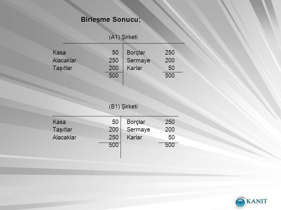 Birleşme Sonucu; (A1) Şirketi Kasa 50 Borçlar 250