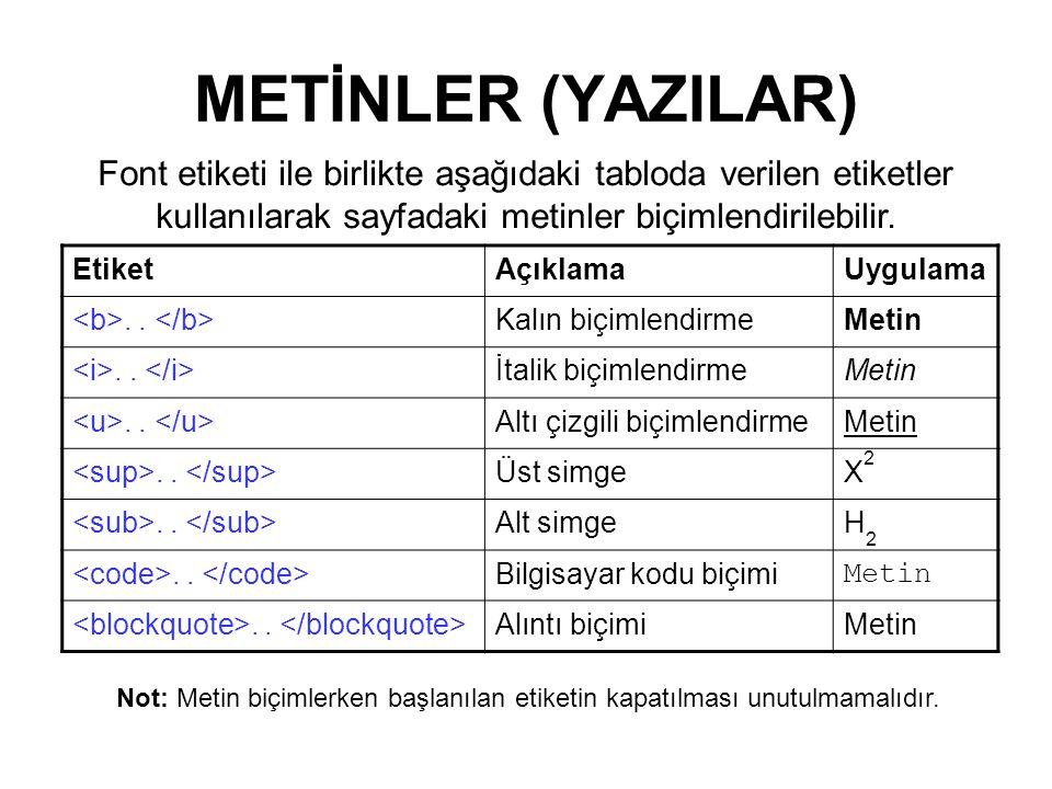 METİNLER (YAZILAR) Font etiketi ile birlikte aşağıdaki tabloda verilen etiketler kullanılarak sayfadaki metinler biçimlendirilebilir.