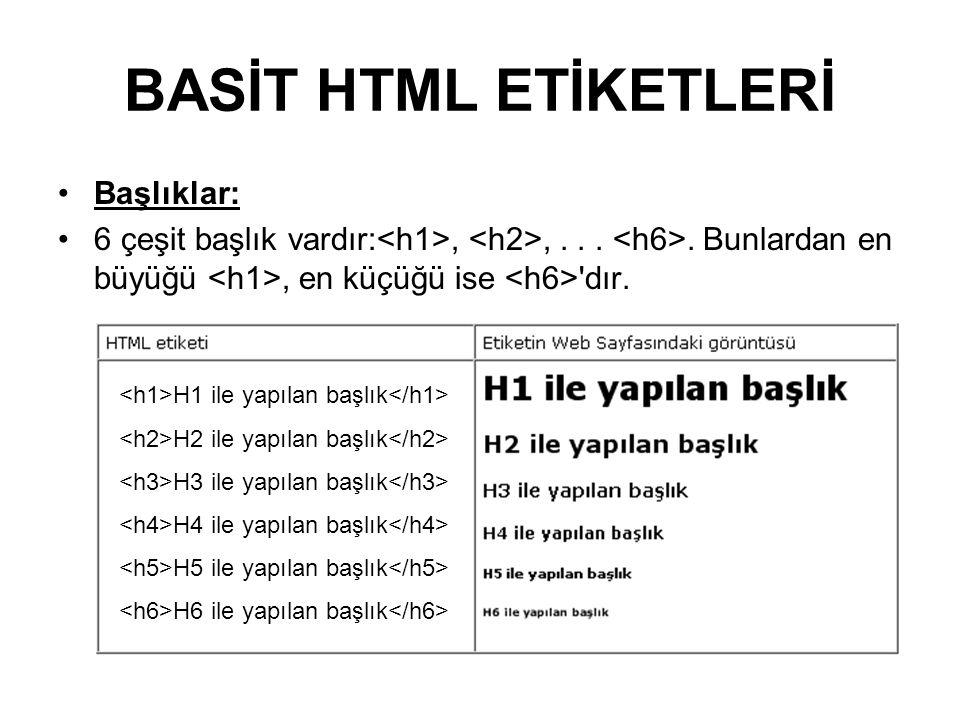 BASİT HTML ETİKETLERİ Başlıklar: