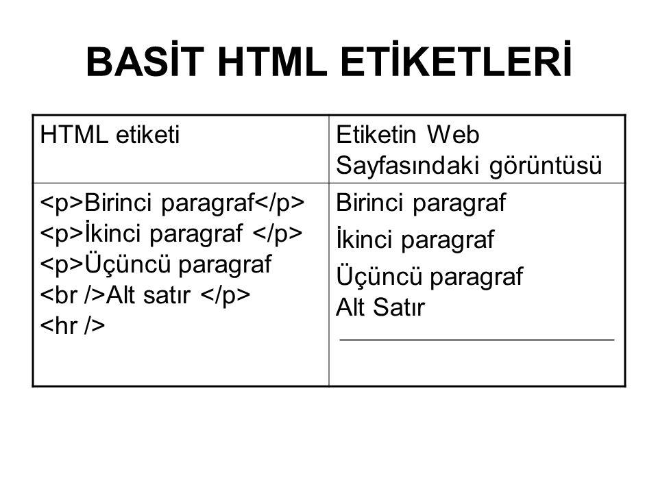 BASİT HTML ETİKETLERİ HTML etiketi Etiketin Web Sayfasındaki görüntüsü