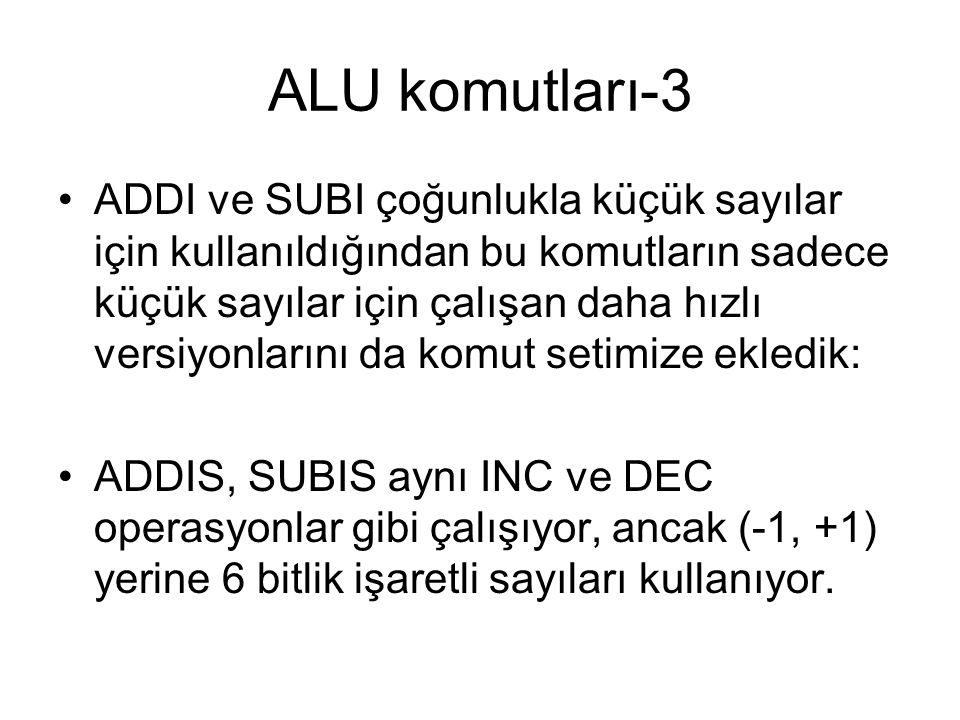 ALU komutları-3