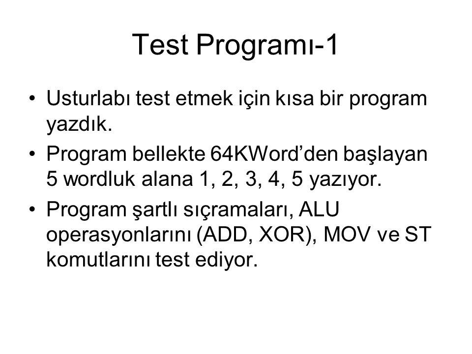 Test Programı-1 Usturlabı test etmek için kısa bir program yazdık.
