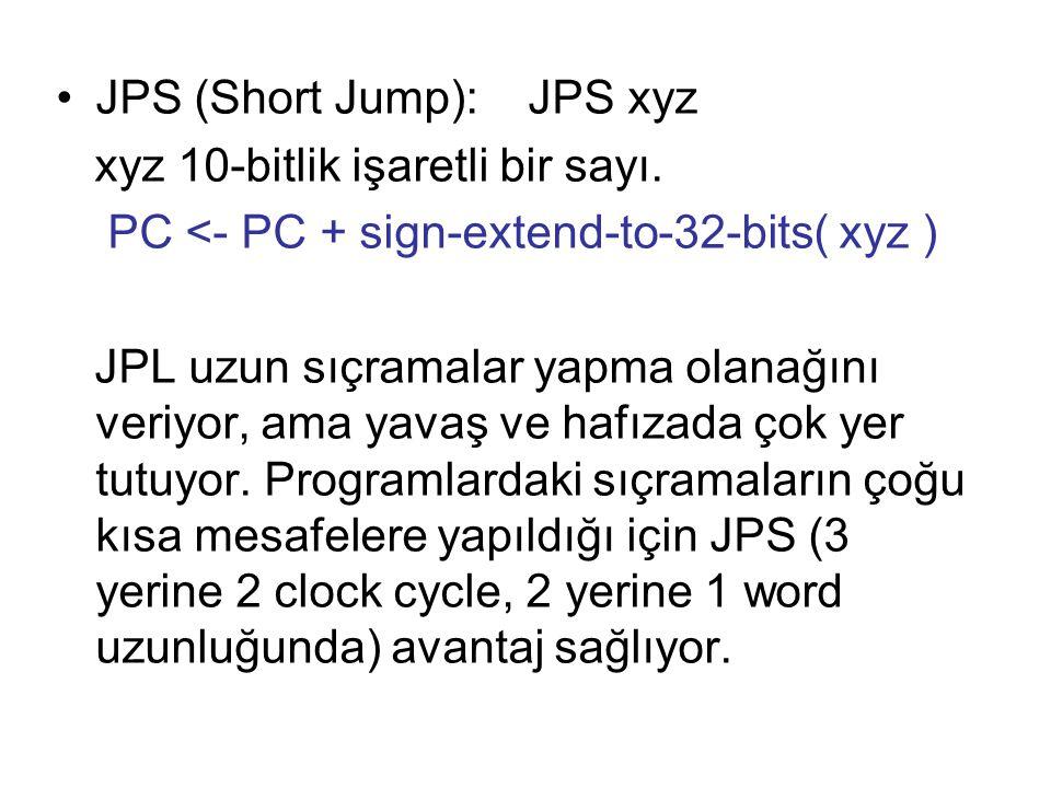 JPS (Short Jump): JPS xyz