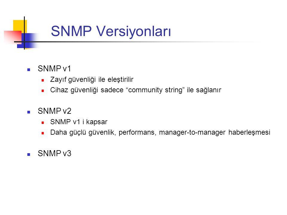 SNMP Versiyonları SNMP v1 SNMP v2 SNMP v3