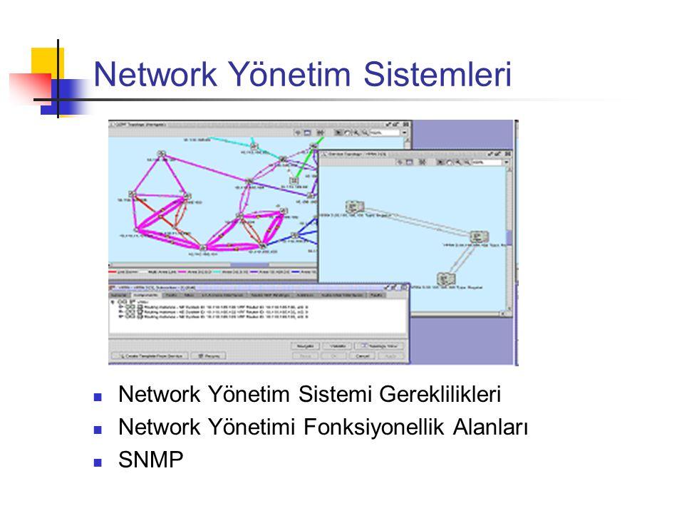 Network Yönetim Sistemleri