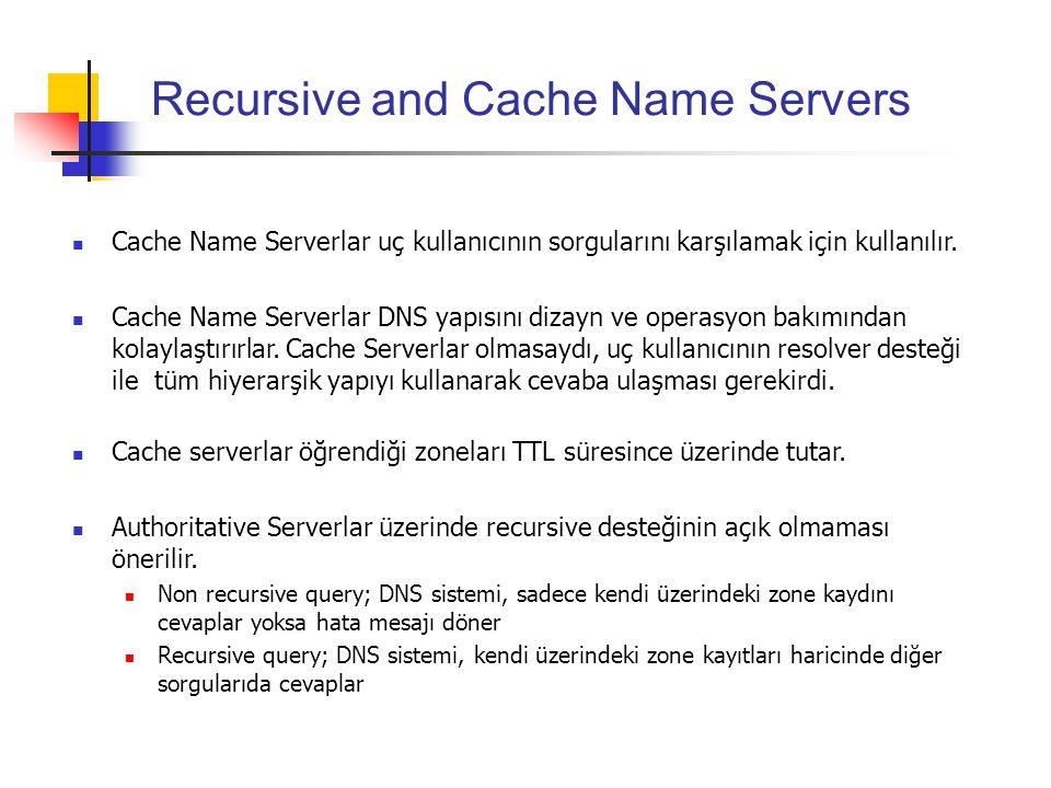 Recursive and Cache Name Servers