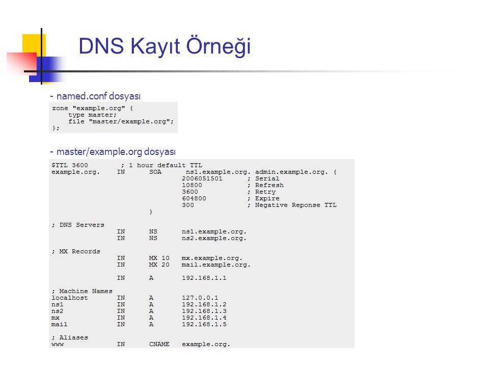 DNS Kayıt Örneği - named.conf dosyası - master/example.org dosyası