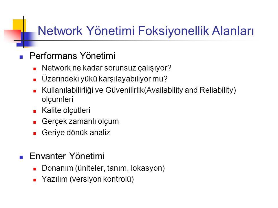 Network Yönetimi Foksiyonellik Alanları