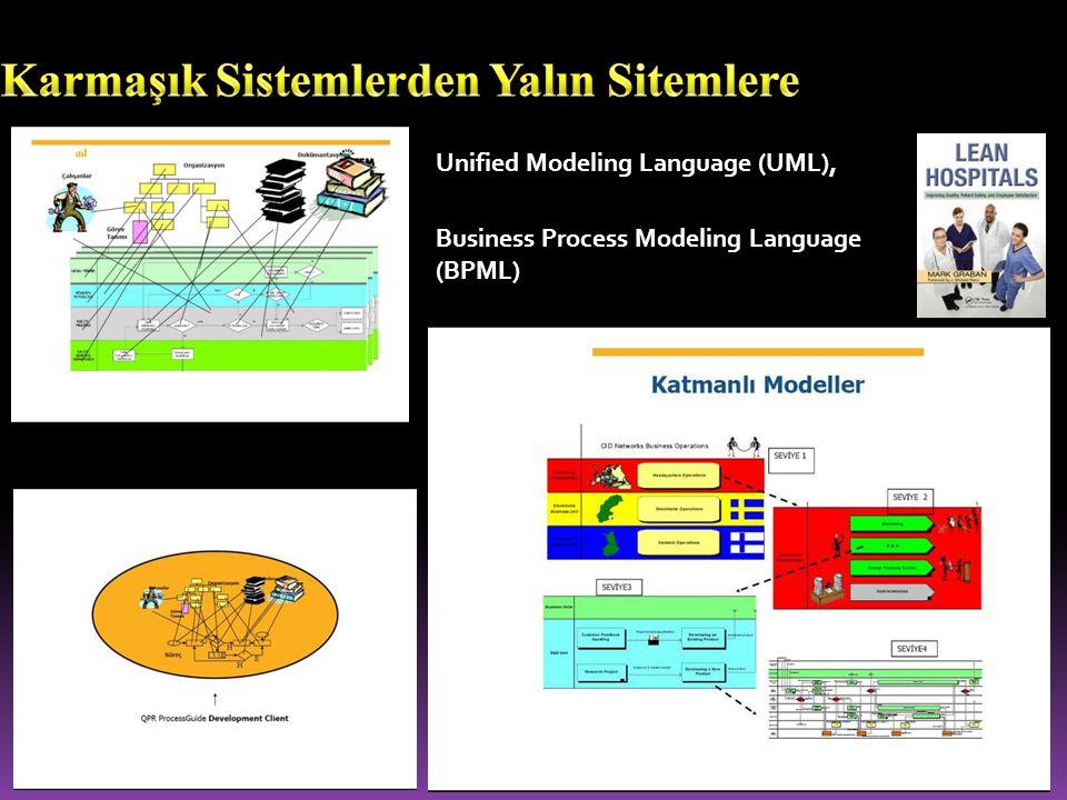 Karmaşık Sistemlerden Yalın Sitemlere