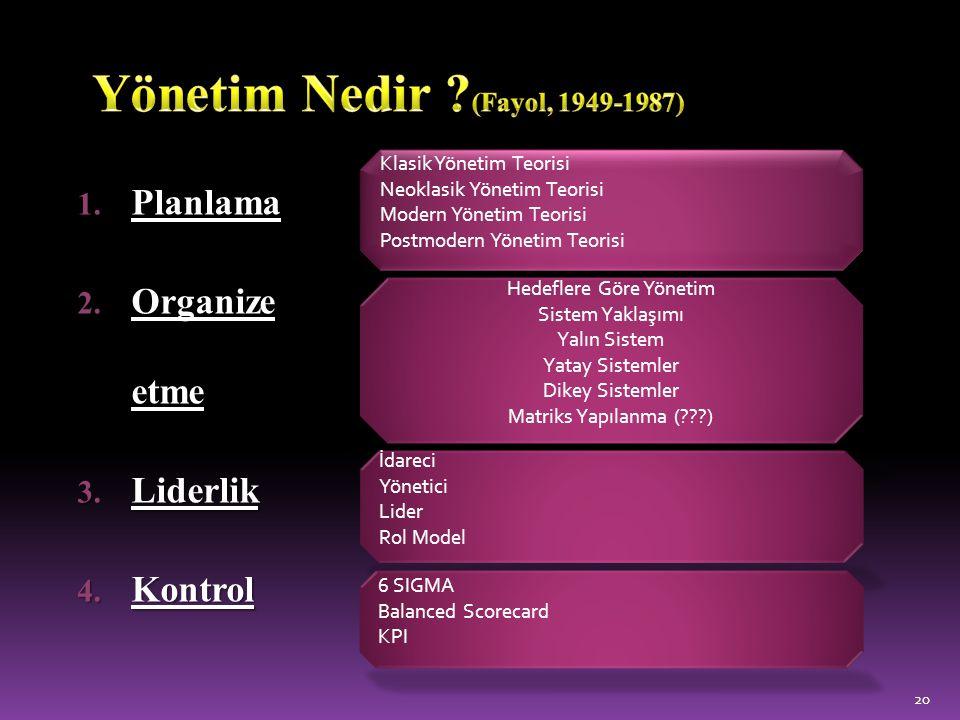 Yönetim Nedir (Fayol, 1949-1987)