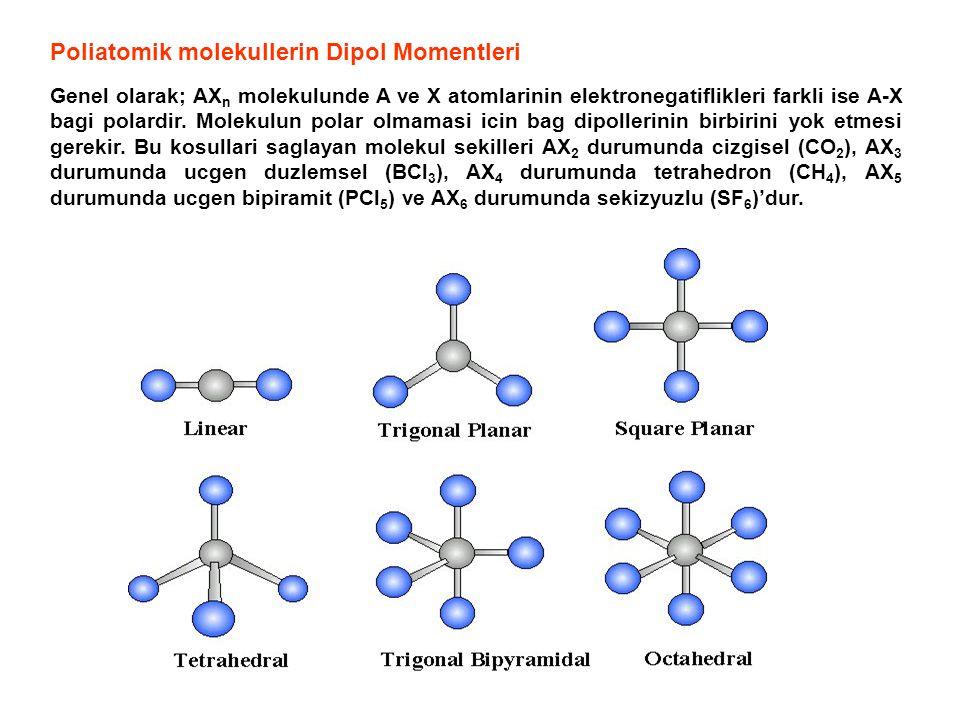 Poliatomik molekullerin Dipol Momentleri