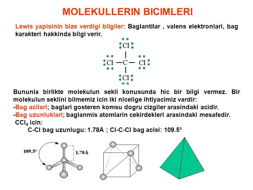 MOLEKULLERIN BICIMLERI