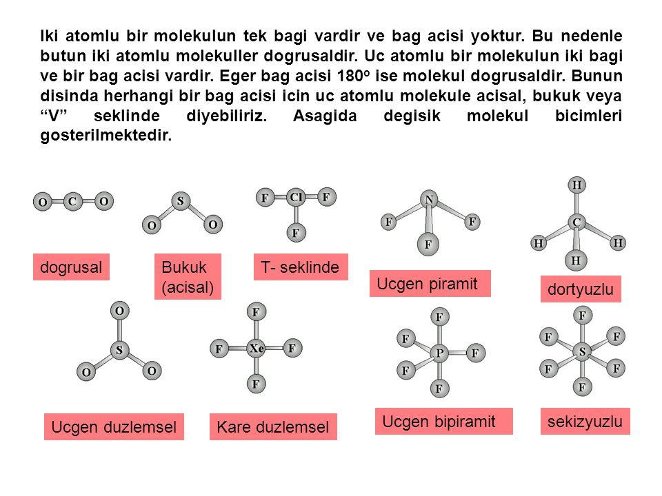 Iki atomlu bir molekulun tek bagi vardir ve bag acisi yoktur