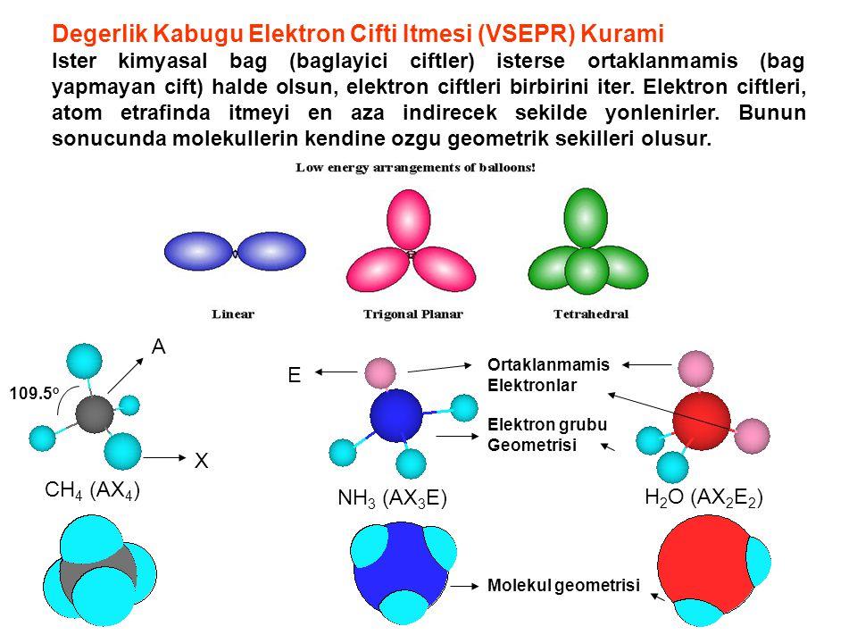 Degerlik Kabugu Elektron Cifti Itmesi (VSEPR) Kurami