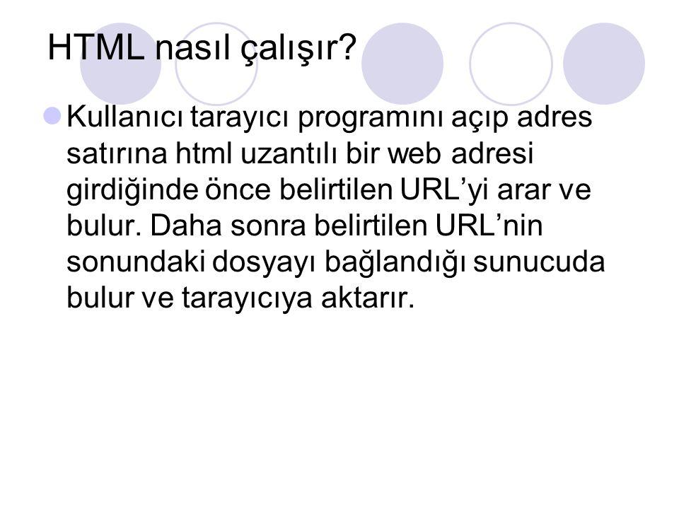 HTML nasıl çalışır
