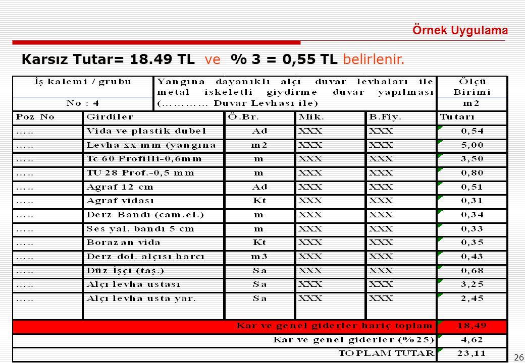 Karsız Tutar= 18.49 TL ve % 3 = 0,55 TL belirlenir.