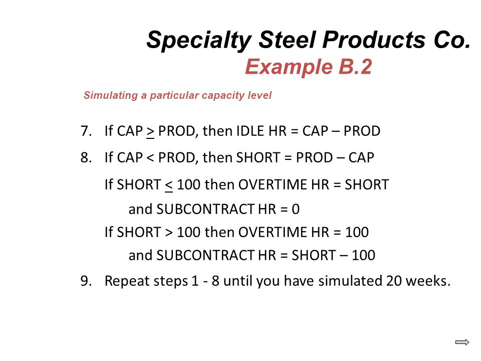 Specialty Steel Products Co. Example B.2