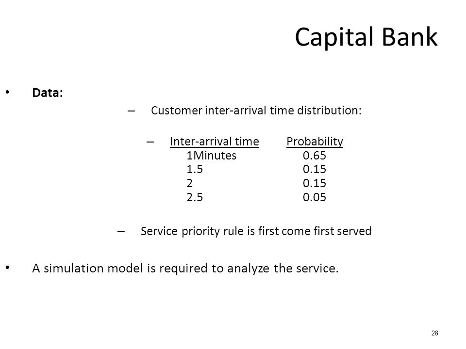Capital Bank Data: Customer inter-arrival time distribution: Inter-arrival time Probability 1Minutes 0.65 1.5 0.15 2 0.15 2.5 0.05.