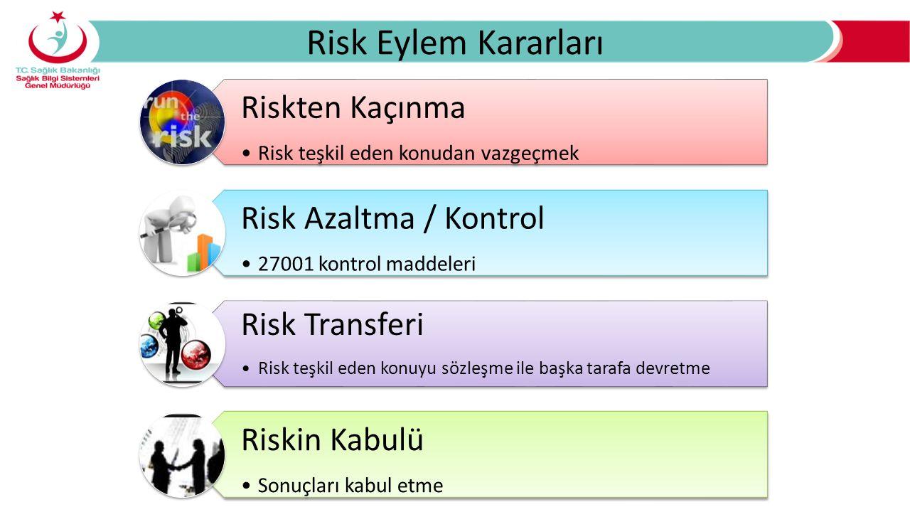 Risk Eylem Kararları Riskten Kaçınma Risk Azaltma / Kontrol