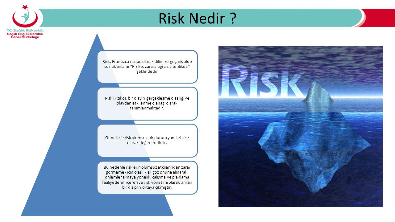 Genellikle risk olumsuz bir durum yani tehlike olarak değerlendirilir.