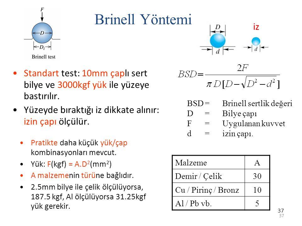 Brinell Yöntemi iz. Standart test: 10mm çaplı sert bilye ve 3000kgf yük ile yüzeye bastırılır.