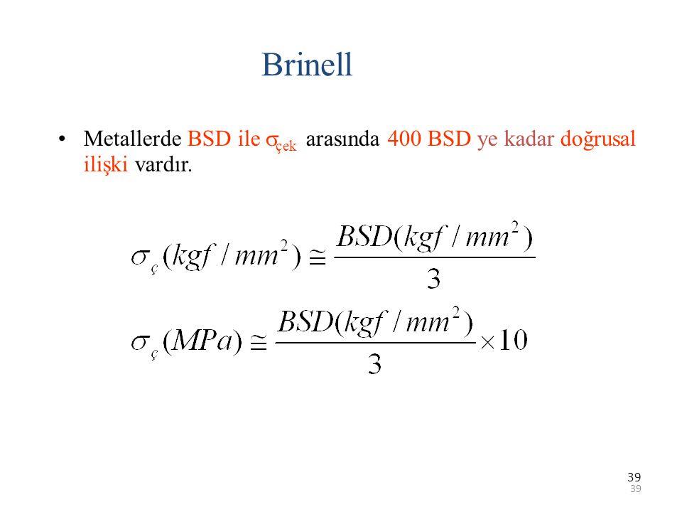 Brinell Metallerde BSD ile çek arasında 400 BSD ye kadar doğrusal ilişki vardır. 39