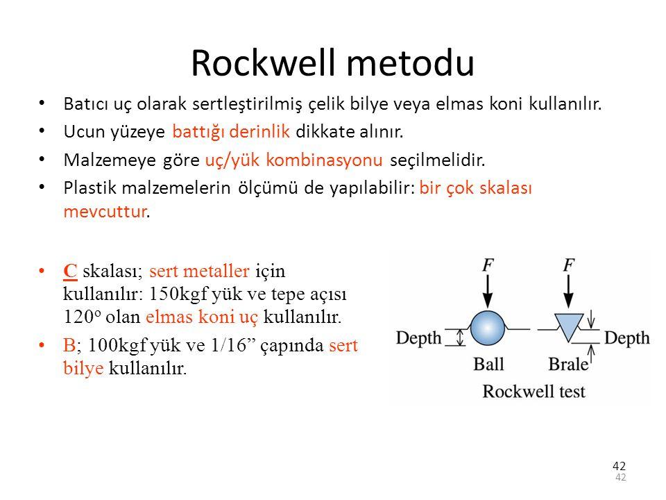 Rockwell metodu Batıcı uç olarak sertleştirilmiş çelik bilye veya elmas koni kullanılır. Ucun yüzeye battığı derinlik dikkate alınır.