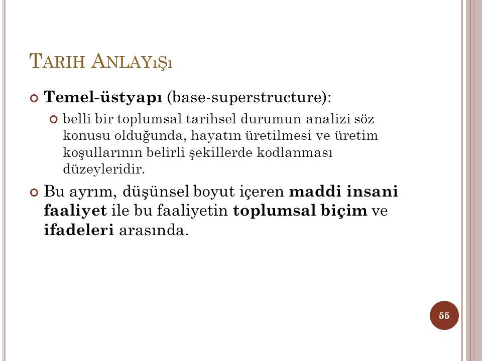 Tarih Anlayışı Temel-üstyapı (base-superstructure):