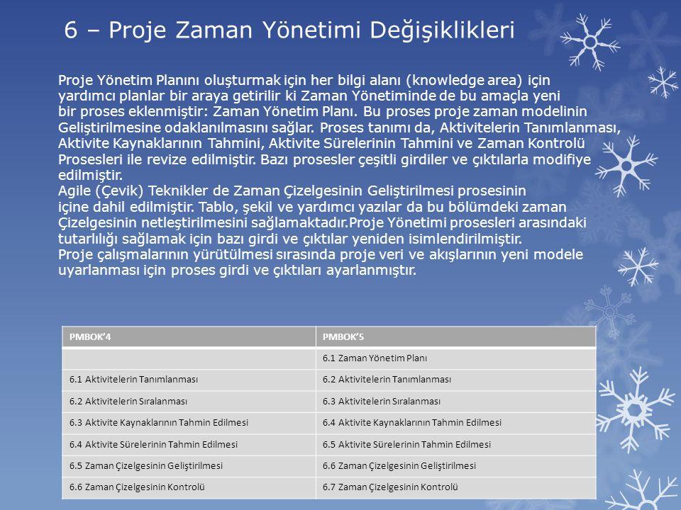 6 – Proje Zaman Yönetimi Değişiklikleri